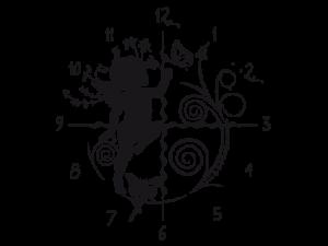 Les nombres des anges doreen virtue de l 39 autre c t du voile for Heure miroir 03h03